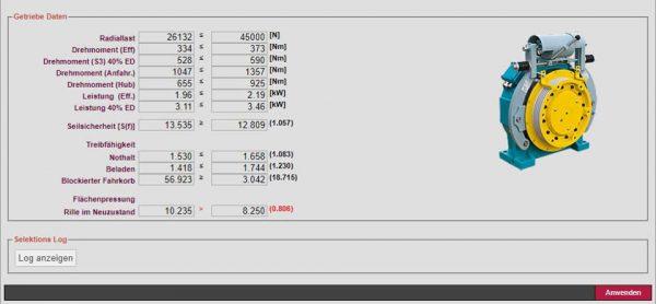 Produktkonfigurator elektrische Antriebe LIWETEC GmbH