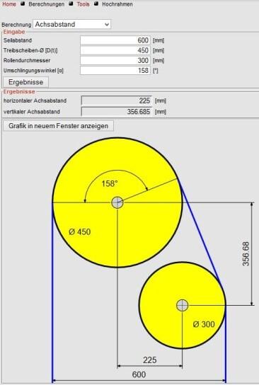 Rollen Hersteller Datenbanken LIWETEC GmbH