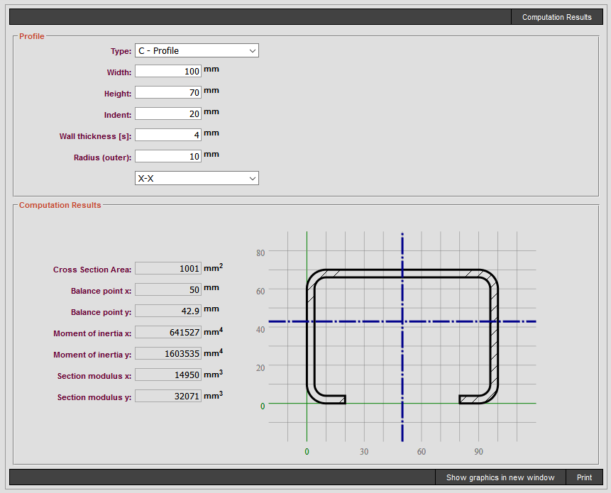 Overview profile calculation
