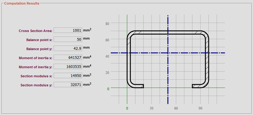 Profile calculation computation results
