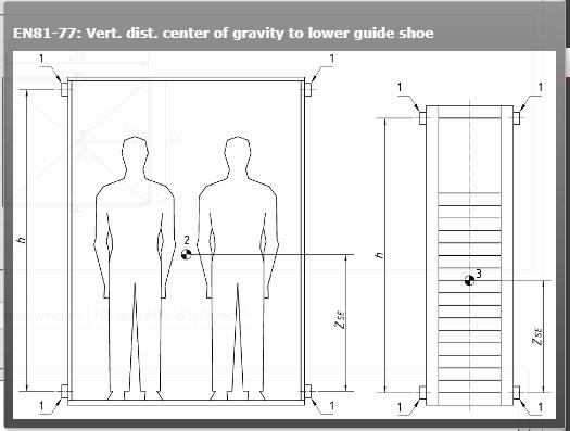 Vertical distance center of gravity